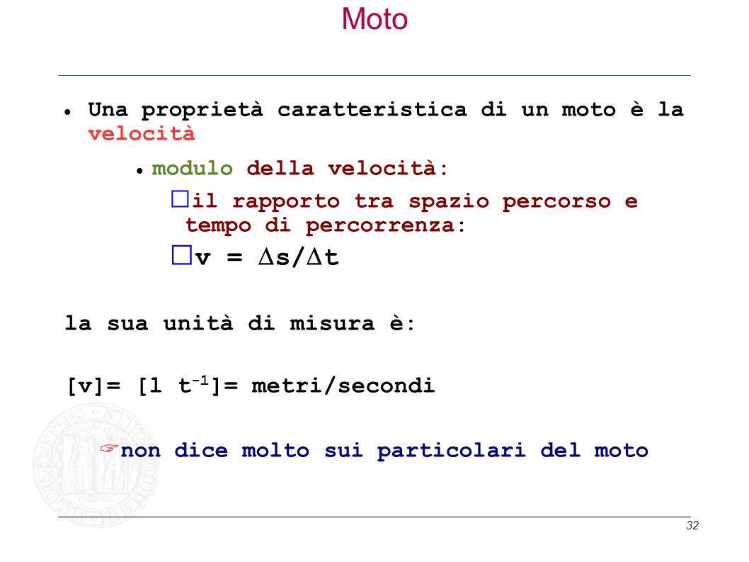 32 Moto Una proprietà caratteristica di un moto è la velocità modulo della velocità: il rapporto tra spazio percorso e tempo di percorrenza: v = s/ t