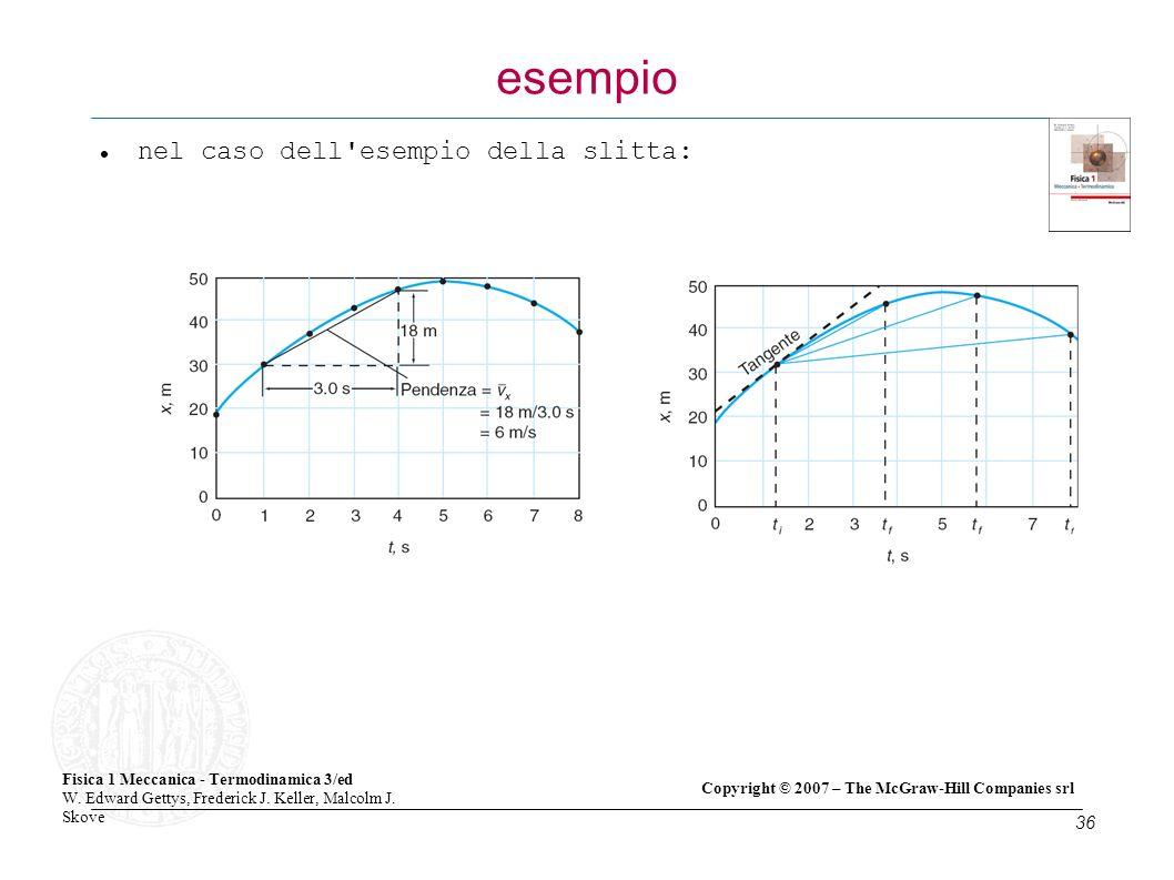 36 esempio nel caso dell'esempio della slitta: Fisica 1 Meccanica - Termodinamica 3/ed W. Edward Gettys, Frederick J. Keller, Malcolm J. Skove Copyrig