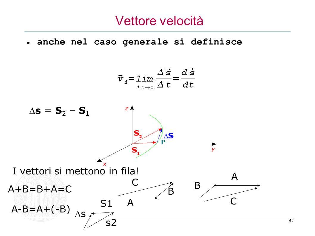 41 Vettore velocità anche nel caso generale si definisce s = S 2 – S 1 A B C B A C A+B=B+A=C I vettori si mettono in fila! A-B=A+(-B) s2 S1 s