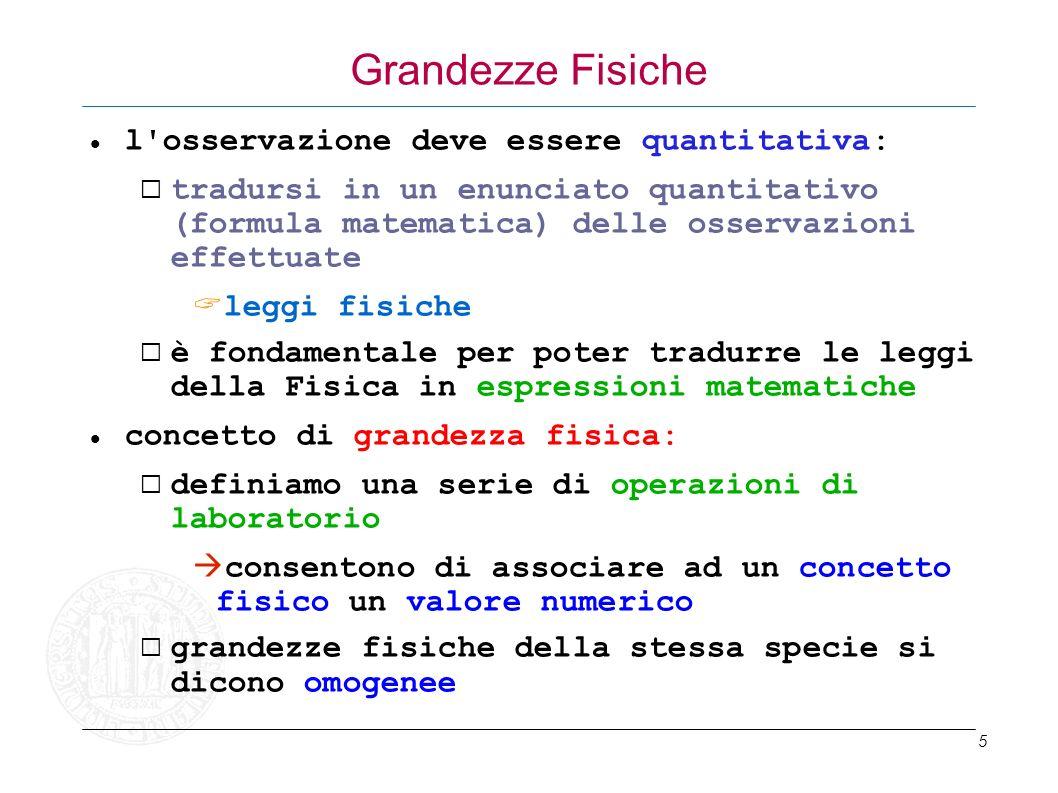 5 Grandezze Fisiche l'osservazione deve essere quantitativa: tradursi in un enunciato quantitativo (formula matematica) delle osservazioni effettuate