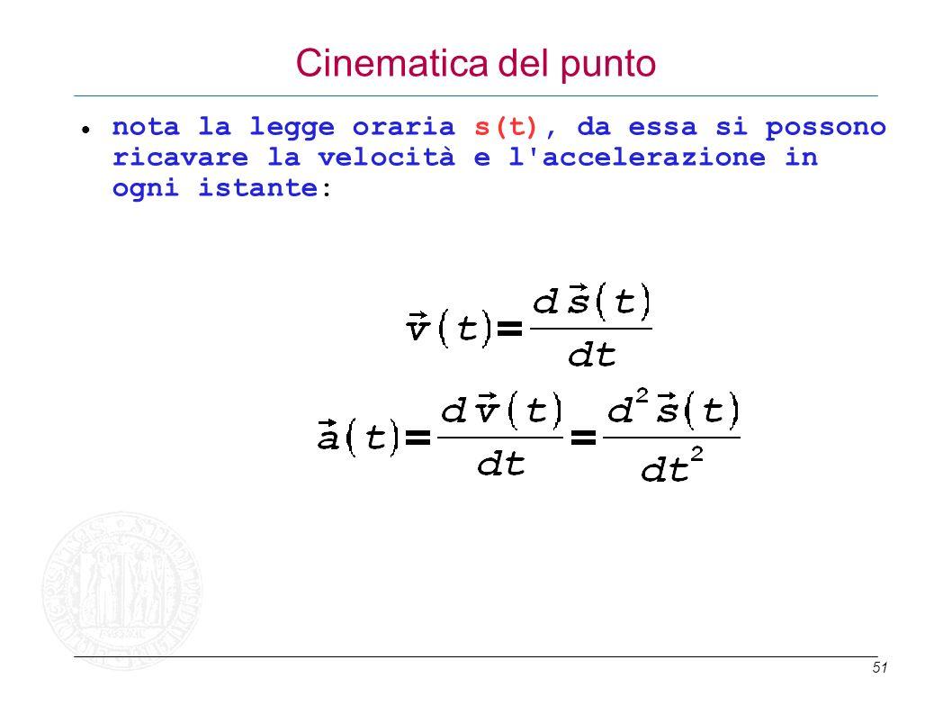 51 Cinematica del punto nota la legge oraria s(t), da essa si possono ricavare la velocità e l'accelerazione in ogni istante: