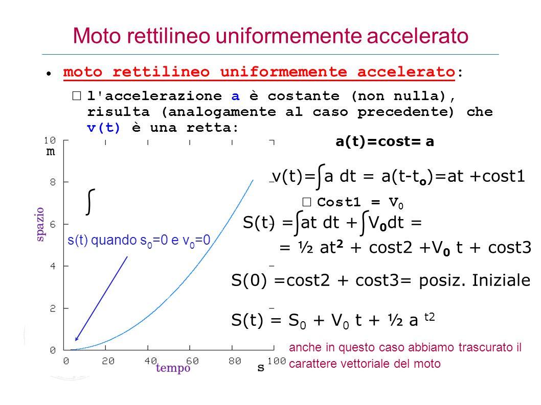 54 Moto rettilineo uniformemente accelerato moto rettilineo uniformemente accelerato: l'accelerazione a è costante (non nulla), risulta (analogamente