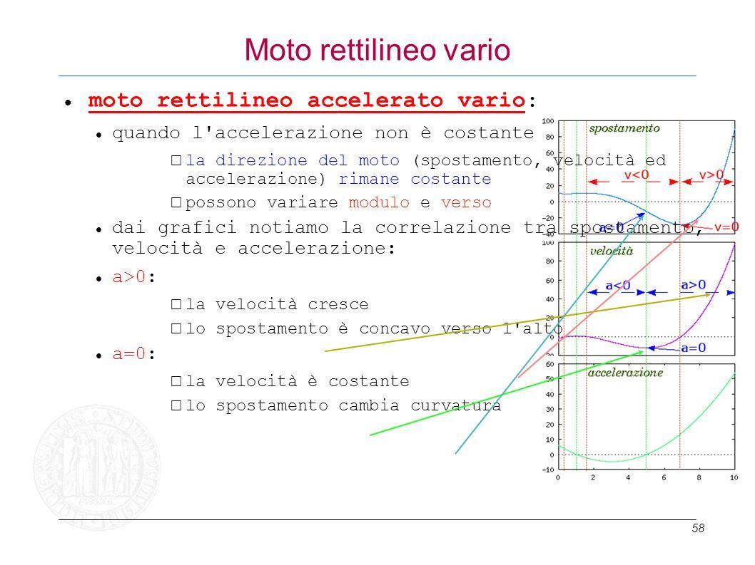 58 Moto rettilineo vario moto rettilineo accelerato vario: quando l'accelerazione non è costante la direzione del moto (spostamento, velocità ed accel