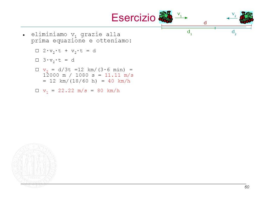60 Esercizio eliminiamo v 1 grazie alla prima equazione e otteniamo: 2·v 2 ·t + v 2 ·t = d 3·v 2 ·t = d v 2 = d/3t =12 km/(3·6 min) = 12000 m / 1080 s