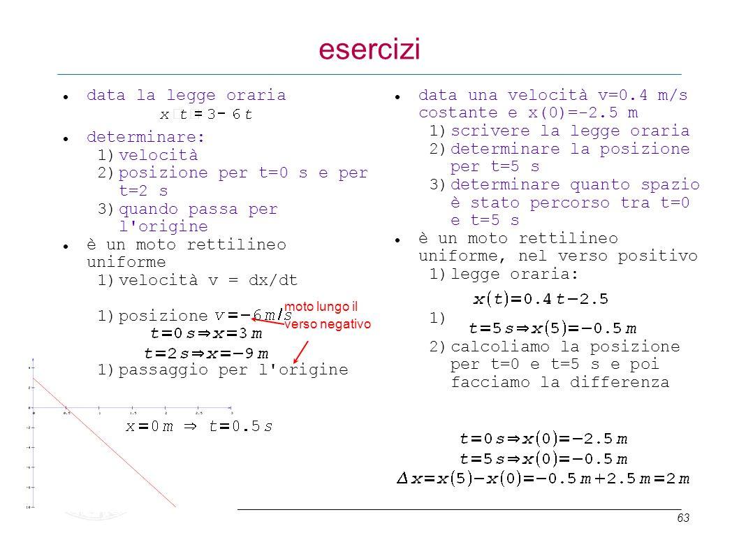 63 esercizi data la legge oraria determinare: 1)velocità 2)posizione per t=0 s e per t=2 s 3)quando passa per l'origine è un moto rettilineo uniforme