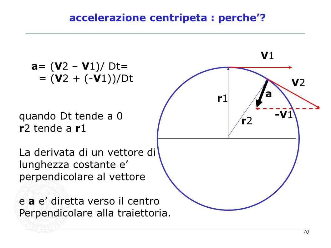 70 accelerazione centripeta : perche? a= (V2 – V1)/ Dt= = (V2 + (-V1))/Dt V2V2 V1V1 -V1 a r1r1 r2r2 quando Dt tende a 0 r2 tende a r1 La derivata di u