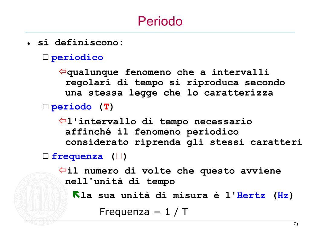 71 Periodo si definiscono: periodico qualunque fenomeno che a intervalli regolari di tempo si riproduca secondo una stessa legge che lo caratterizza p