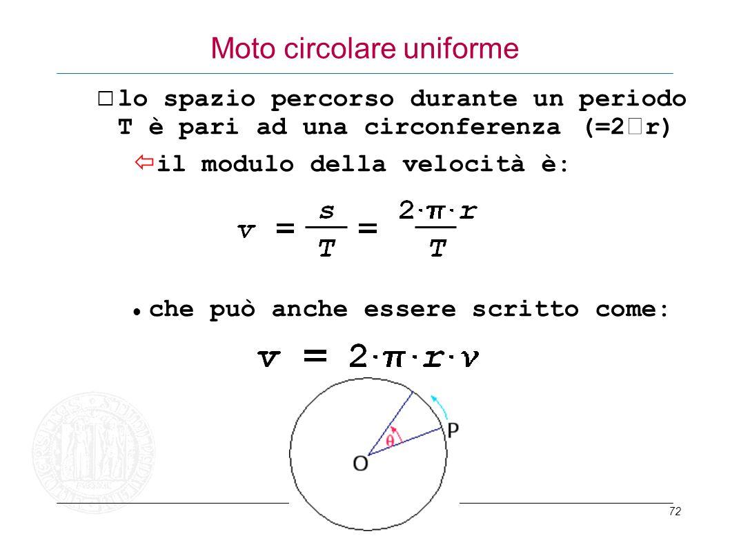 72 Moto circolare uniforme lo spazio percorso durante un periodo T è pari ad una circonferenza (=2r) il modulo della velocità è: che può anche essere