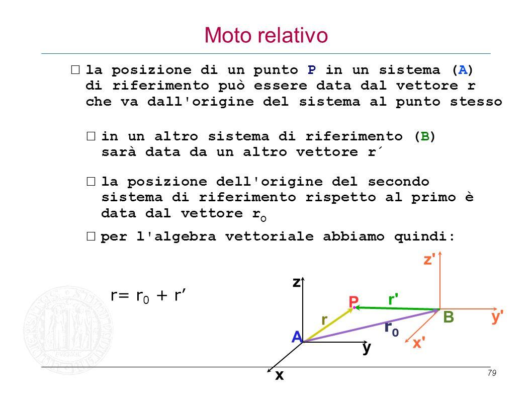 79 Moto relativo la posizione di un punto P in un sistema (A) di riferimento può essere data dal vettore r che va dall'origine del sistema al punto st