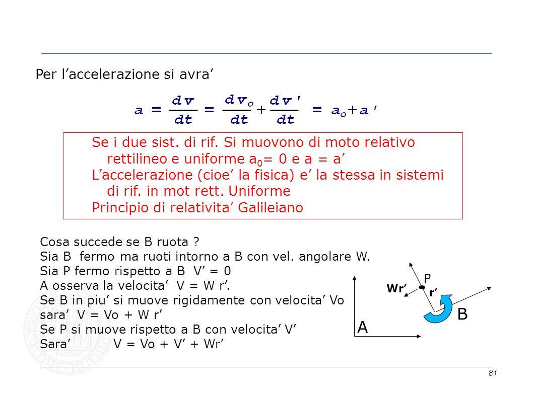 81 Per laccelerazione si avra Se i due sist. di rif. Si muovono di moto relativo rettilineo e uniforme a 0 = 0 e a = a Laccelerazione (cioe la fisica)