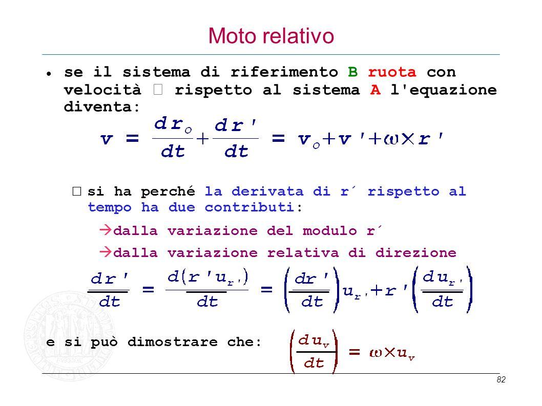 82 Moto relativo se il sistema di riferimento B ruota con velocità rispetto al sistema A l'equazione diventa: si ha perché la derivata di r´ rispetto