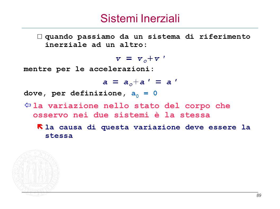 89 Sistemi Inerziali quando passiamo da un sistema di riferimento inerziale ad un altro: mentre per le accelerazioni: dove, per definizione, a 0 = 0 l