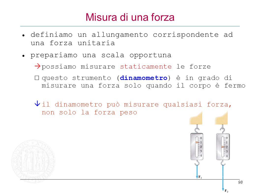 98 Misura di una forza definiamo un allungamento corrispondente ad una forza unitaria prepariamo una scala opportuna possiamo misurare staticamente le