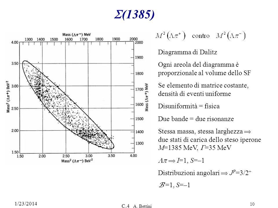 1/23/2014 C.4 A. Bettini 10 (1385) Diagramma di Dalitz Ogni areola del diagramma è proporzionale al volume dello SF Se elemento di matrice costante, d