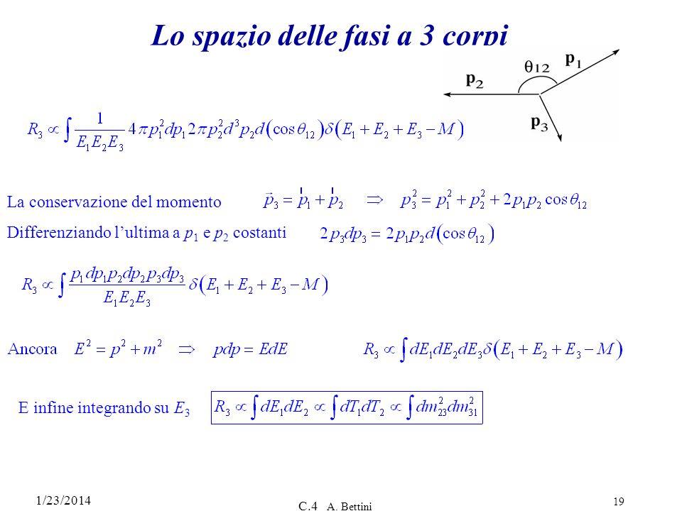 1/23/2014 C.4 A. Bettini 19 Lo spazio delle fasi a 3 corpi La conservazione del momento Differenziando lultima a p 1 e p 2 costanti E infine integrand
