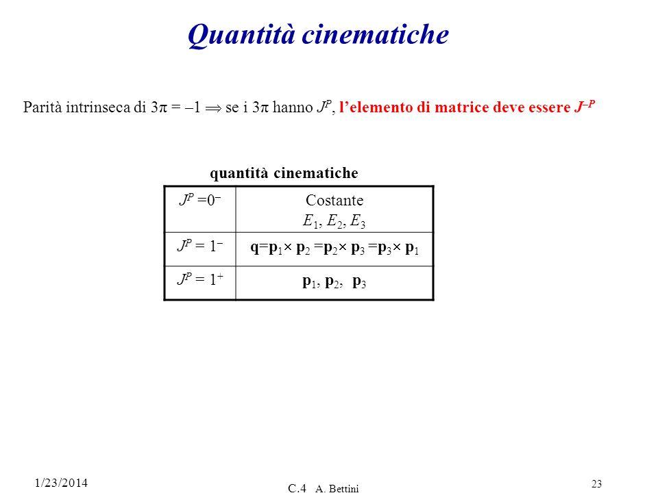 1/23/2014 C.4 A. Bettini 23 Quantità cinematiche J P =0 – Costante E 1, E 2, E 3 J P = 1 – q=p 1 p 2 =p 2 p 3 =p 3 p 1 J P = 1 + p 1, p 2, p 3 Parità