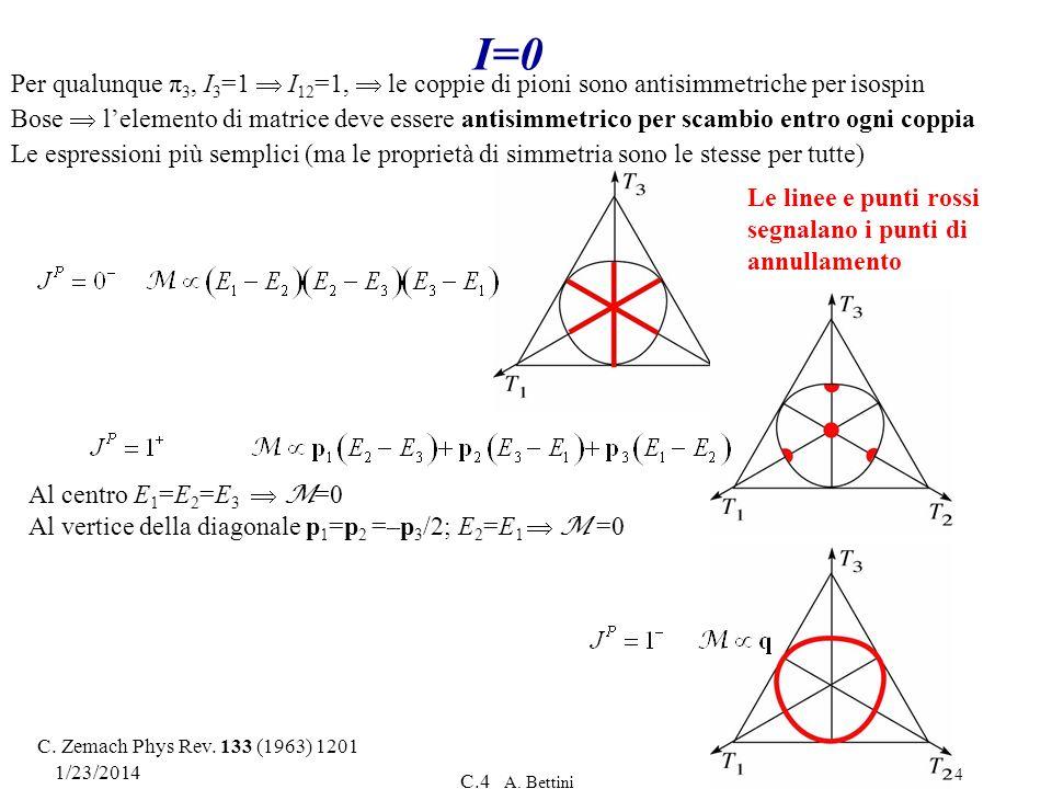 1/23/2014 C.4 A. Bettini 24 I=0 Per qualunque π 3, I 3 =1 I 12 =1, le coppie di pioni sono antisimmetriche per isospin Bose lelemento di matrice deve