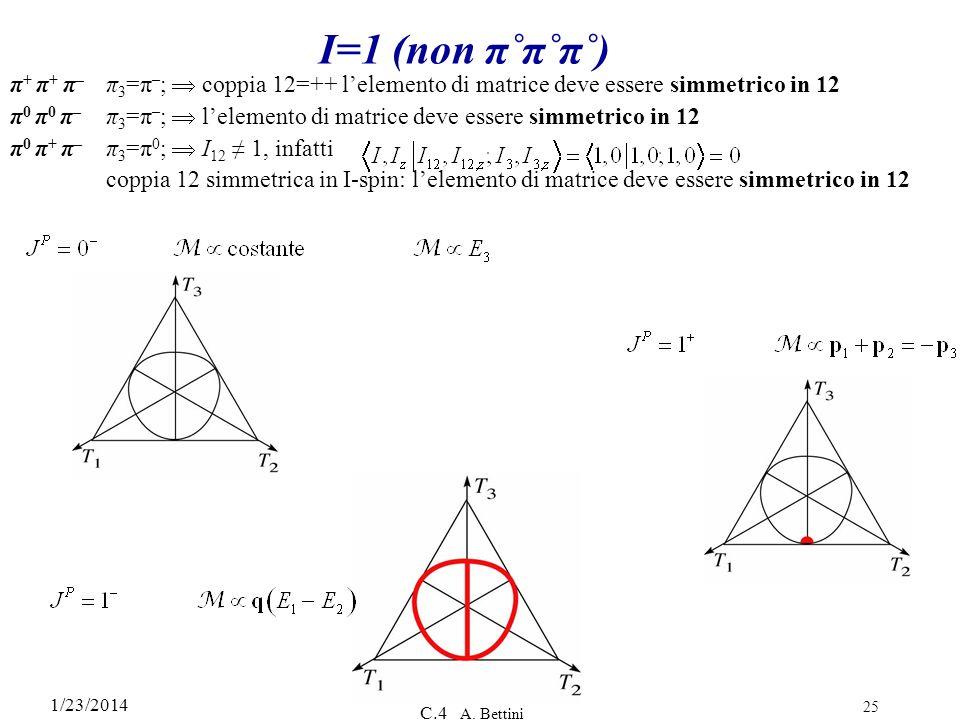 1/23/2014 C.4 A. Bettini 25 I=1 (non π˚π˚π˚) π + π + π – π 3 =π – ; coppia 12=++ lelemento di matrice deve essere simmetrico in 12 π 0 π 0 π – π 3 =π