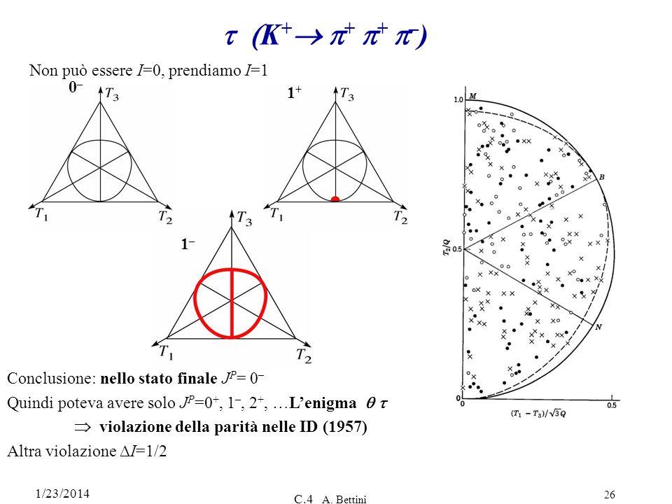 1/23/2014 C.4 A. Bettini 26 K + + + – ) Conclusione: nello stato finale J P = 0 – Quindi poteva avere solo J P =0 +, 1 –, 2 +, …Lenigma violazione del
