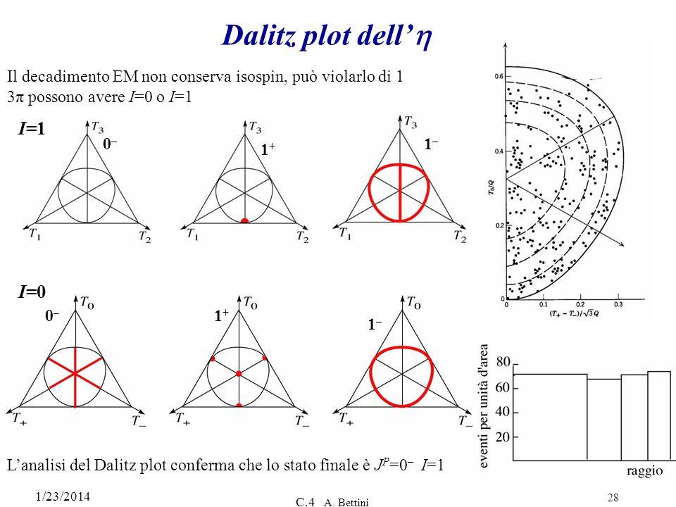 1/23/2014 C.4 A. Bettini 28 0–0– 1+1+ 1–1– Dalitz plot dell 0–0– 1+1+ 1–1– Il decadimento EM non conserva isospin, può violarlo di 1 3π possono avere