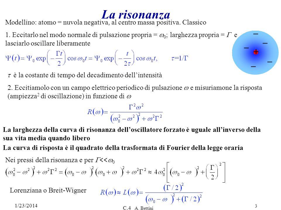 1/23/2014 C.4 A. Bettini 3 La risonanza + – – – – – Modellino: atomo = nuvola negativa, al centro massa positiva. Classico 1. Eccitarlo nel modo norma