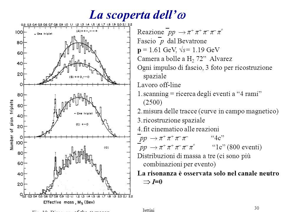 1/23/2014 C.4 A. Bettini 30 La scoperta dell Reazione pp π + π + π – π – π º Fascio p dal Bevatrone p = 1.61 GeV, s= 1.19 GeV Camera a bolle a H 2 72