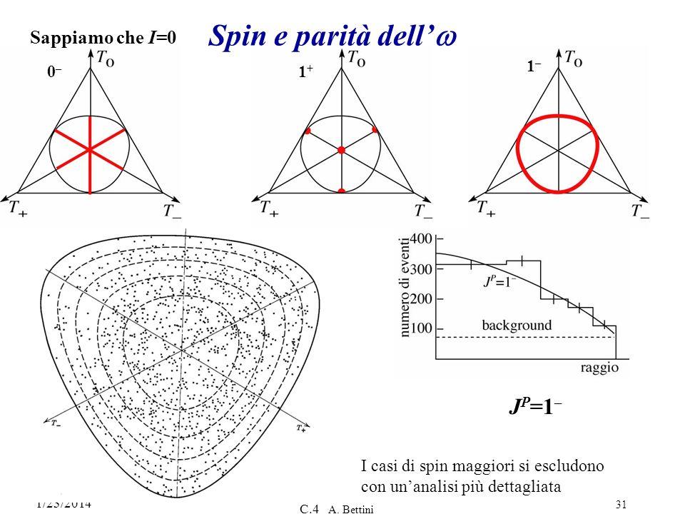 1/23/2014 C.4 A. Bettini 31 1+1+ Spin e parità dell J P =1 – 0–0– I casi di spin maggiori si escludono con unanalisi più dettagliata 1–1– Sappiamo che