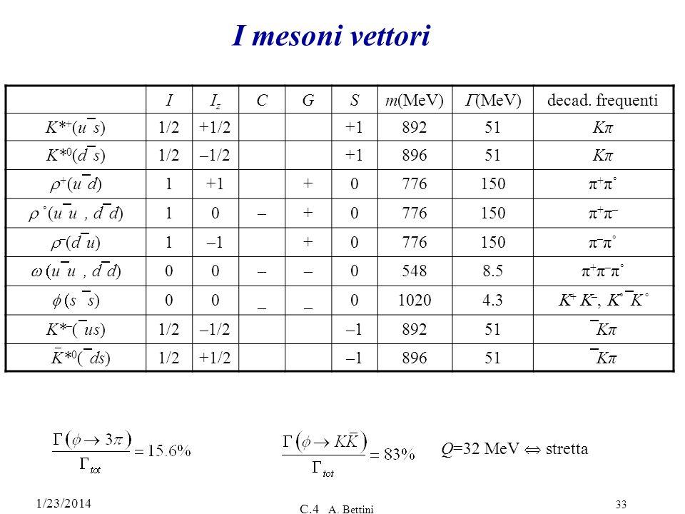 1/23/2014 C.4 A. Bettini 33 I mesoni vettori IIzIz CGSm(MeV) (MeV) decad. frequenti K* + (u s) 1/2+1/2+189251Kπ K* 0 (d s) 1/2–1/2+189651Kπ + (u d) 1+