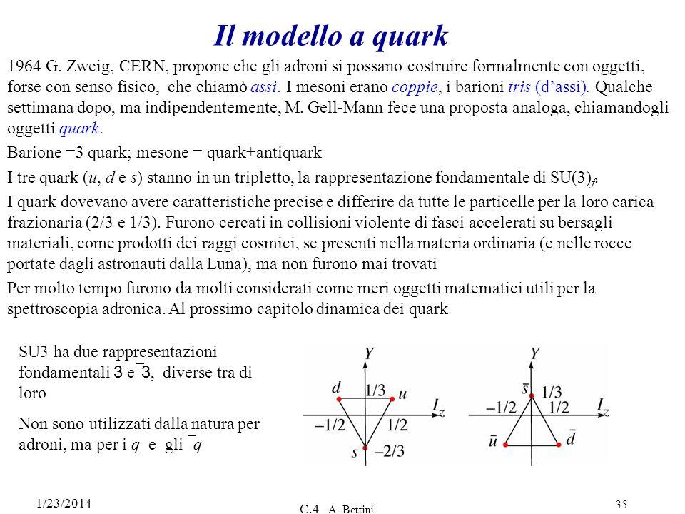 1/23/2014 C.4 A. Bettini 35 Il modello a quark 1964 G. Zweig, CERN, propone che gli adroni si possano costruire formalmente con oggetti, forse con sen