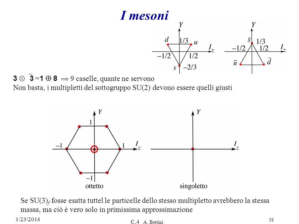 1/23/2014 C.4 A. Bettini 38 I mesoni 3 3 = 1 8 9 caselle, quante ne servono Non basta, i multipletti del sottogruppo SU(2) devono essere quelli giusti