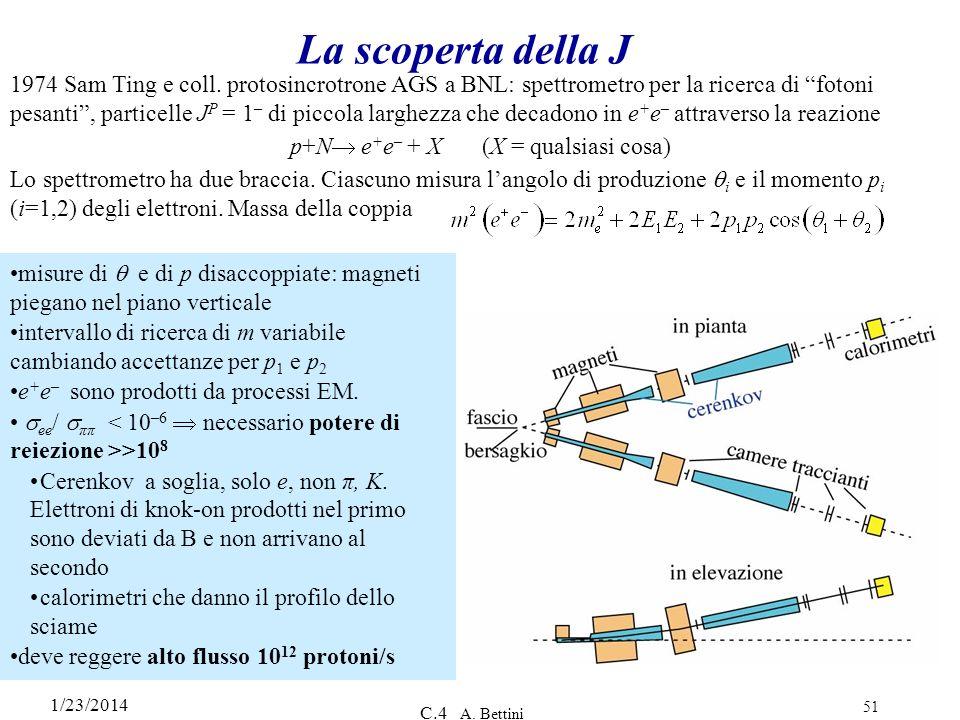 1/23/2014 C.4 A. Bettini 51 La scoperta della J 1974 Sam Ting e coll. protosincrotrone AGS a BNL: spettrometro per la ricerca di fotoni pesanti, parti
