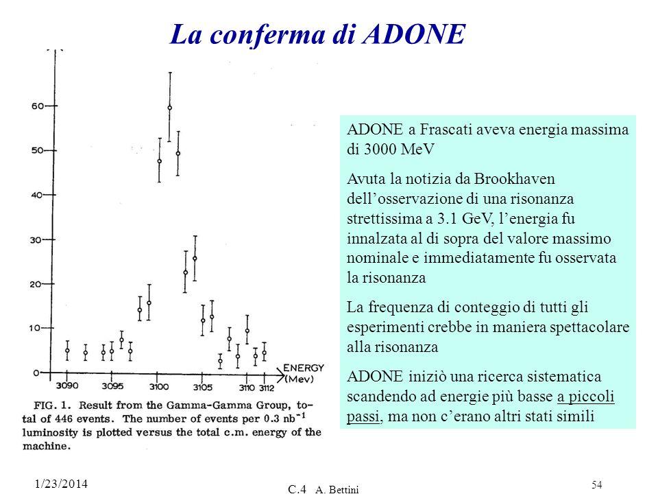 1/23/2014 C.4 A. Bettini 54 La conferma di ADONE ADONE a Frascati aveva energia massima di 3000 MeV Avuta la notizia da Brookhaven dellosservazione di