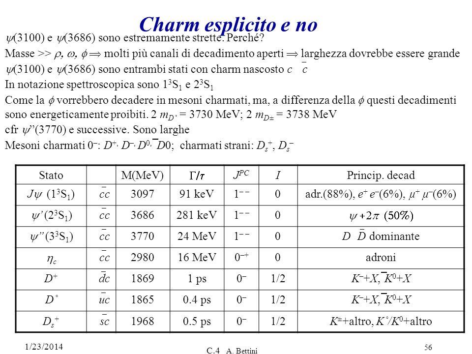 1/23/2014 C.4 A. Bettini 56 Charm esplicito e no (3100) e (3686) sono estremamente strette. Perché? Masse >> molti più canali di decadimento aperti la