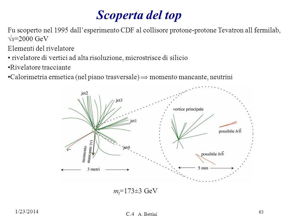 1/23/2014 C.4 A. Bettini 63 Scoperta del top Fu scoperto nel 1995 dallesperimento CDF al collisore protone-protone Tevatron all fermilab,s=2000 GeV El