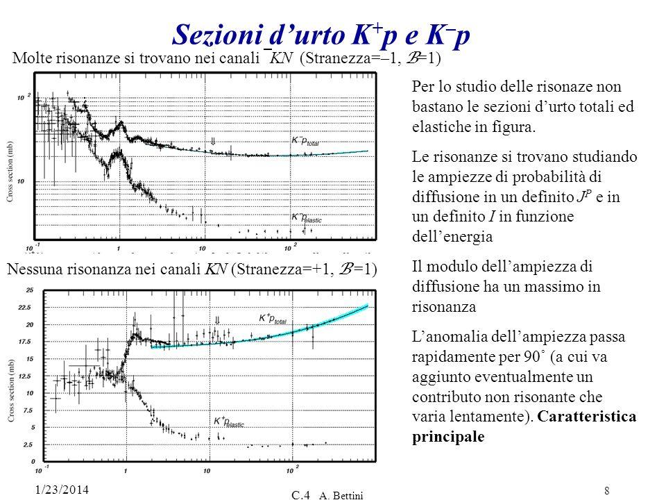 1/23/2014 C.4 A. Bettini 8 Sezioni durto K + p e K – p Molte risonanze si trovano nei canali KN (Stranezza=–1, B =1) Nessuna risonanza nei canali N (S