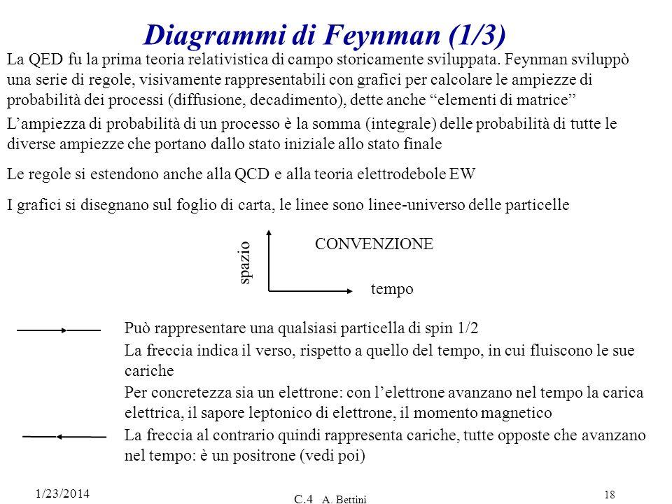 1/23/2014 C.4 A. Bettini 18 Diagrammi di Feynman (1/3) La QED fu la prima teoria relativistica di campo storicamente sviluppata. Feynman sviluppò una