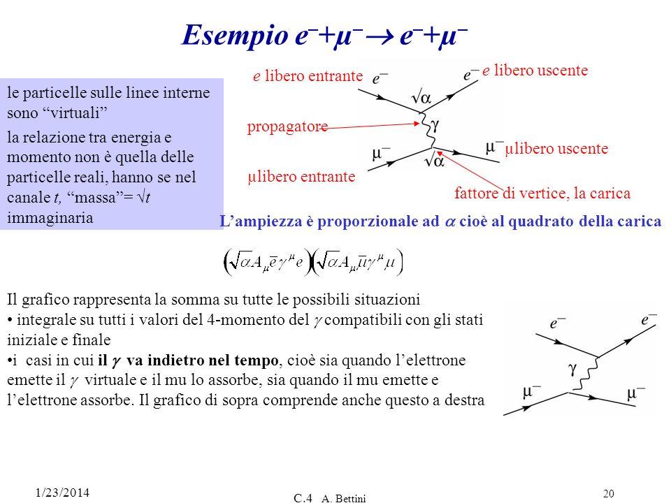 1/23/2014 C.4 A. Bettini 20 Esempio e – +µ – e – +µ – le particelle sulle linee interne sono virtuali la relazione tra energia e momento non è quella