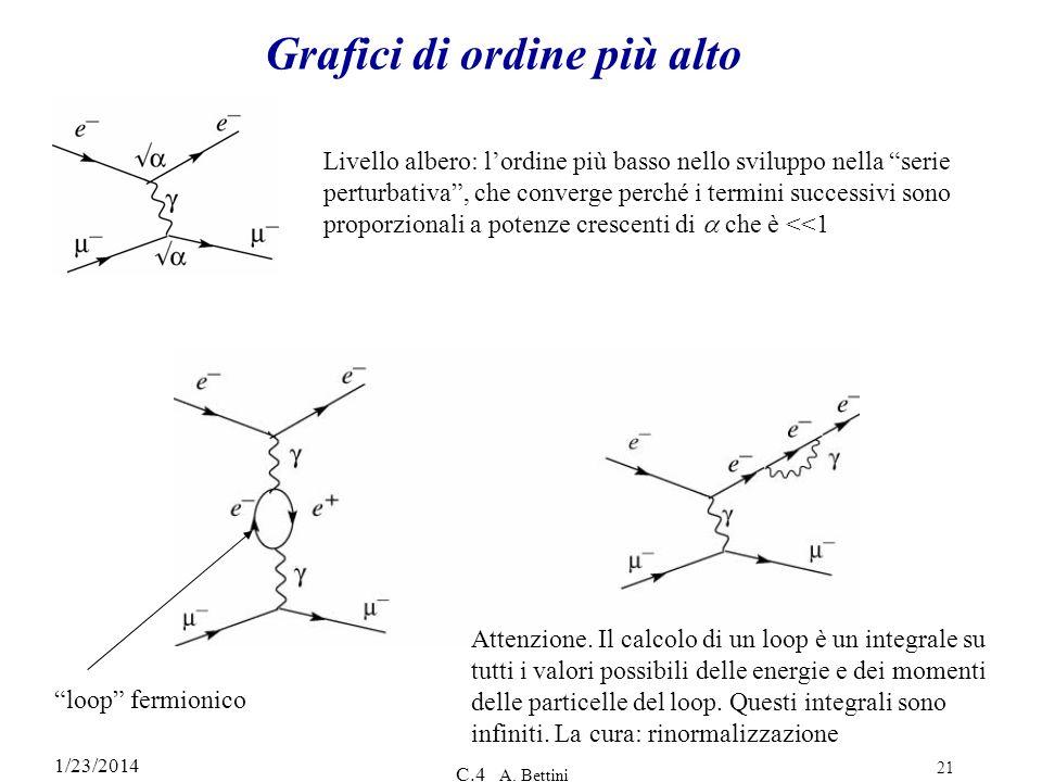 1/23/2014 C.4 A. Bettini 21 Grafici di ordine più alto Livello albero: lordine più basso nello sviluppo nella serie perturbativa, che converge perché