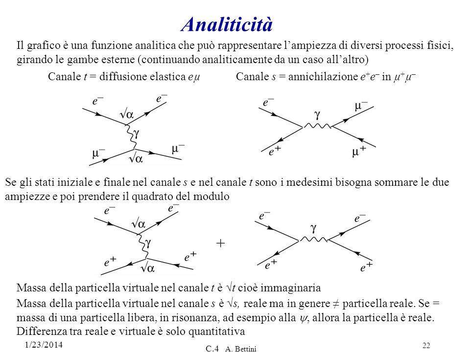 1/23/2014 C.4 A. Bettini 22 Analiticità Il grafico è una funzione analitica che può rappresentare lampiezza di diversi processi fisici, girando le gam