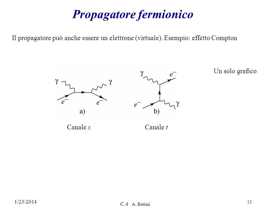 1/23/2014 C.4 A. Bettini 23 Propagatore fermionico Il propagatore può anche essere un elettrone (virtuale). Esempio: effetto Compton Canale s Un solo
