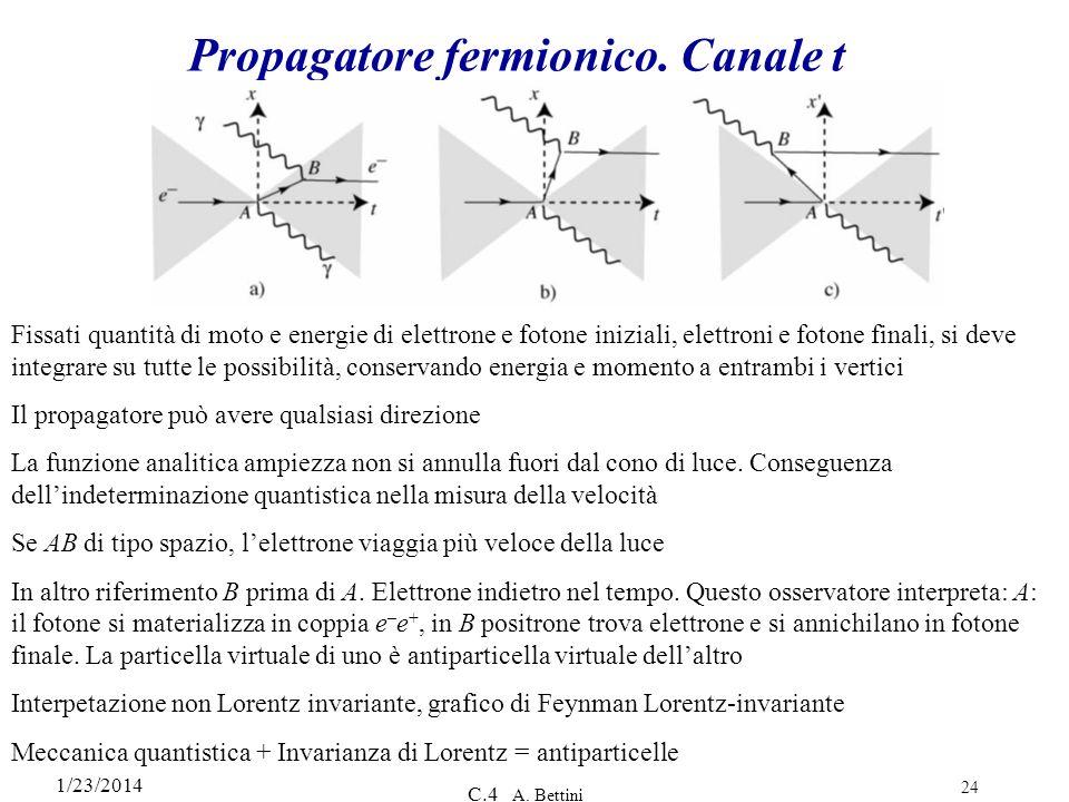 1/23/2014 C.4 A. Bettini 24 Propagatore fermionico. Canale t Fissati quantità di moto e energie di elettrone e fotone iniziali, elettroni e fotone fin