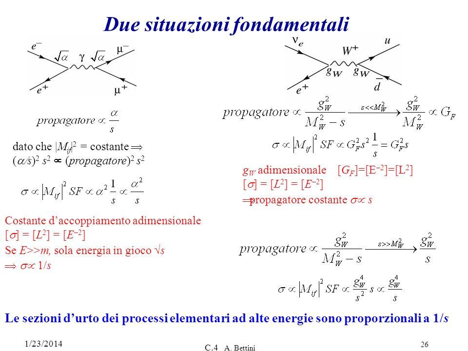 1/23/2014 C.4 A. Bettini 26 Costante daccoppiamento adimensionale [ ] = [L 2 ] = [E –2 ] Se E>>m, sola energia in gioco s 1/s Le sezioni durto dei pro