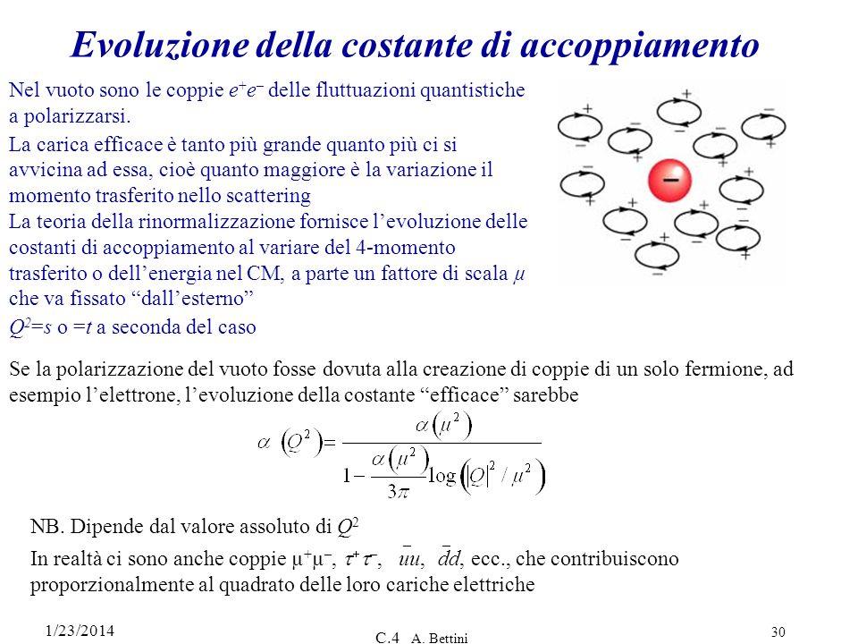 1/23/2014 C.4 A. Bettini 30 Evoluzione della costante di accoppiamento Nel vuoto sono le coppie e + e – delle fluttuazioni quantistiche a polarizzarsi