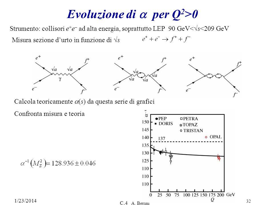 1/23/2014 C.4 A. Bettini 32 Evoluzione di per Q 2 >0 Strumento: collisori e + e – ad alta energia, soprattutto LEP 90 GeV<s<209 GeV Misura sezione dur