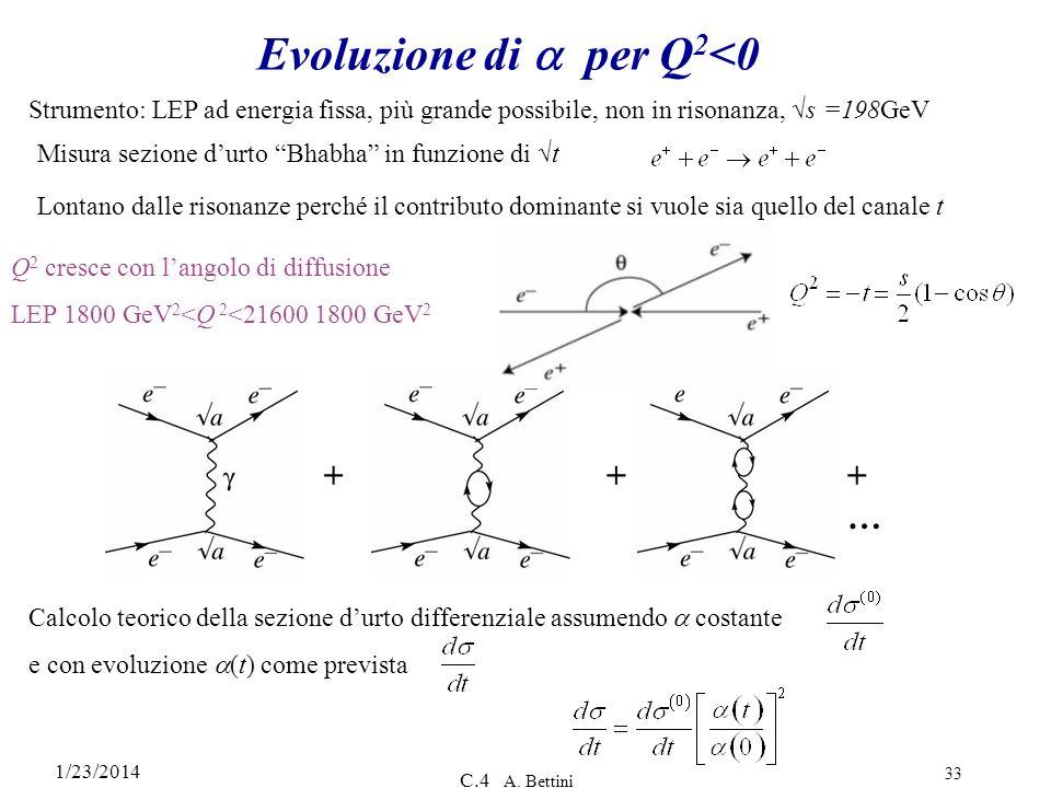 1/23/2014 C.4 A. Bettini 33 Evoluzione di per Q 2 <0 Q 2 cresce con langolo di diffusione LEP 1800 GeV 2 <Q 2 <21600 1800 GeV 2 Strumento: LEP ad ener