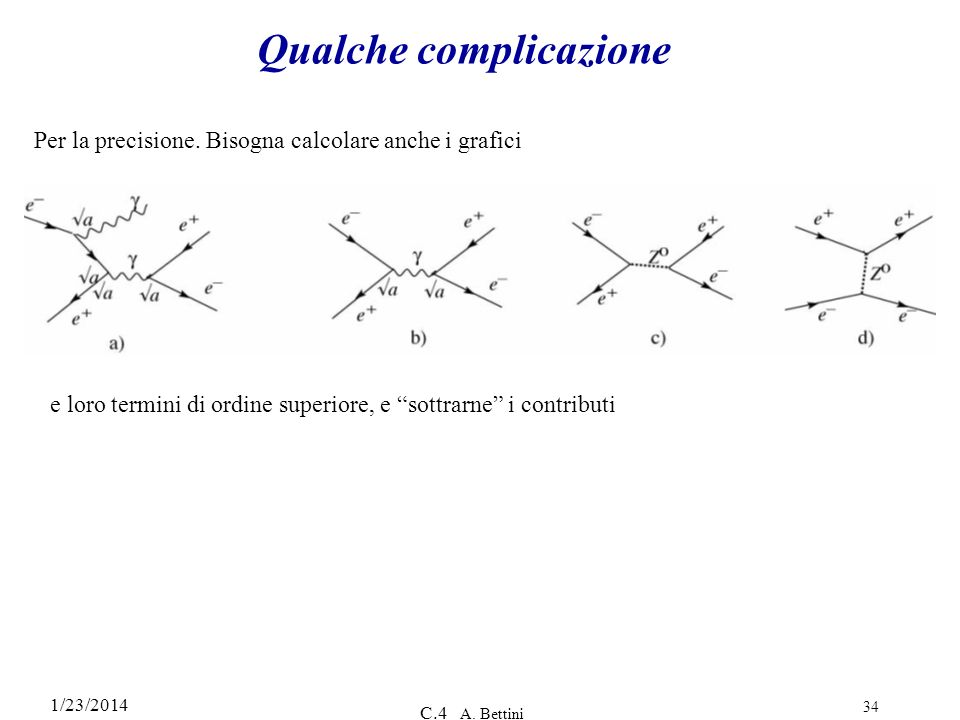 1/23/2014 C.4 A. Bettini 34 Qualche complicazione Per la precisione. Bisogna calcolare anche i grafici e loro termini di ordine superiore, e sottrarne