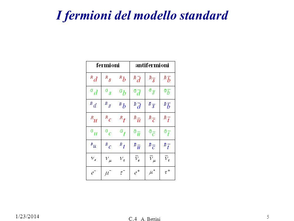 1/23/2014 C.4 A. Bettini 5 I fermioni del modello standard