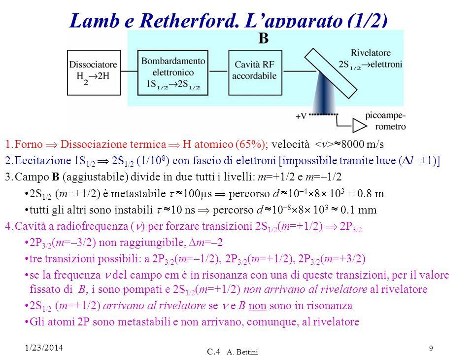 1/23/2014 C.4 A.Bettini 10 Lamb e Retherford. Lapparato (2/2) 5.