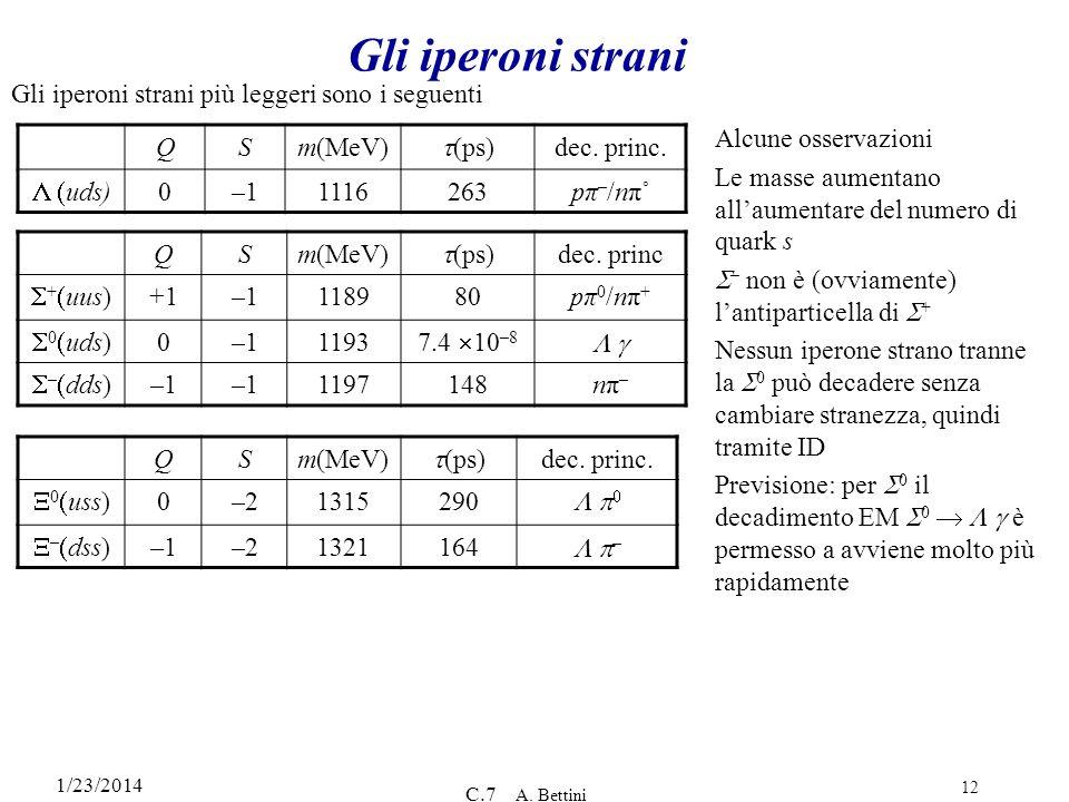 1/23/2014 C.7 A. Bettini 12 Gli iperoni strani QSm(MeV) (ps) dec. princ. uds) 0–11116263pπ – /nπ˚ QSm(MeV) (ps) dec. princ + uus) +1–1118980pπ 0 /nπ +
