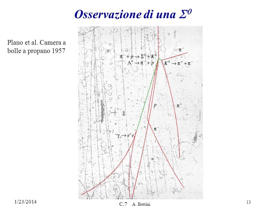 1/23/2014 C.7 A. Bettini 13 Osservazione di una Plano et al. Camera a bolle a propano 1957